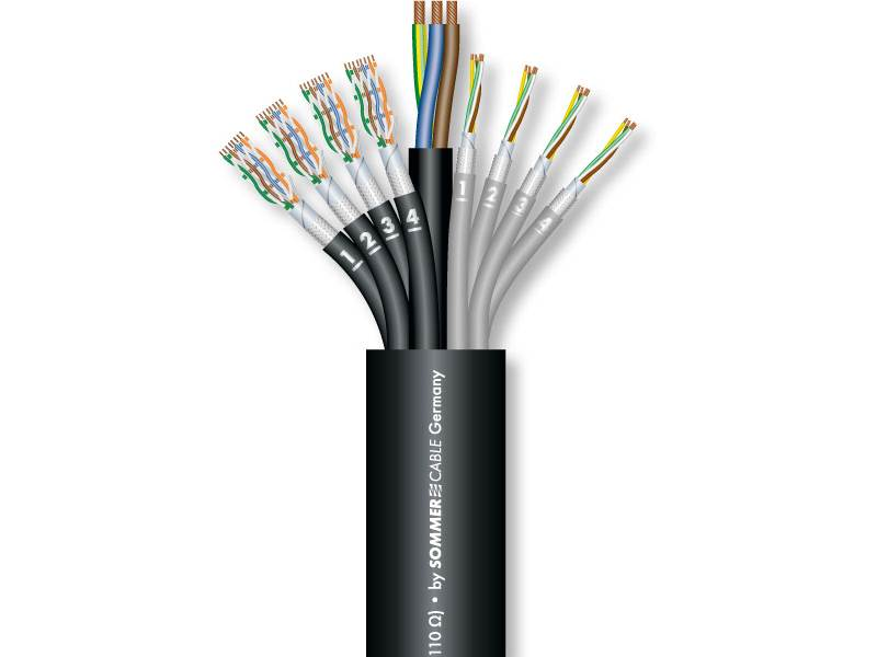 Sommer Cable 500-0191-4 MONOCAT POWER 414 PVC | KOMBINOVANÉ KABELY - 1